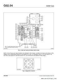 freightliner cascadia fuse box location diy wiring diagrams \u2022 97 Freightliner Wiper Fuse Location freightliner cascadia fuse box location vehiclepad regard m 2 grand rh dzmm info 2015 freightliner cascadia