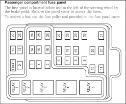 fuse box diagram 2002 ford f150 2000 1024×896 heavenly depiction