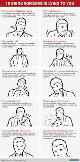 Lying Eye Chart Body Language Lying Chart Body Language Psychology How