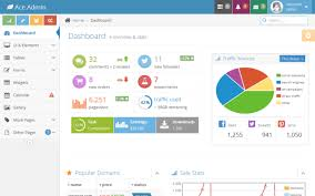 Ace Responsive Admin Template Admin Dashboards Wrapbootstrap