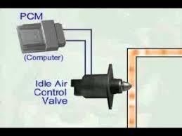 idle air control valve idle air control valve