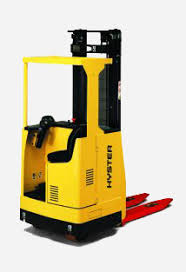 hyster forklift parts buy used hyster forklift parts online used hyster forklifts and hyster forklifts parts new and remanufactured hyster forklifts parts