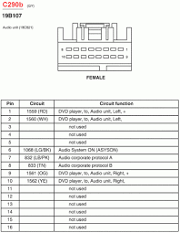 2002 ford radio wiring residential electrical symbols \u2022 2004 ford mustang radio wiring diagram 2002 ford explorer radio wiring diagram natebird me best stereo rh releaseganji net 2002 ford mustang radio wiring diagram 2002 ford mustang radio wiring