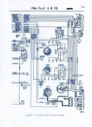 ford starter wiring diagram ford automotive wiring diagrams 1983 ford thunderbird wiring diagram