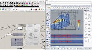 Psychrometric Chart - Comfort Polygon - Ladybug - Ladybug Tools | Forum