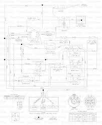 husqvarna cz 3815 968999245 husqvarna zero turn mower 2006 08 husqvarna cz 3815 968999245 husqvarna zero turn mower 2006 08 wiring schematic diagram and parts list partstree com