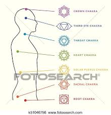 Chakra System Of Human Body Energy Centers Clip Art