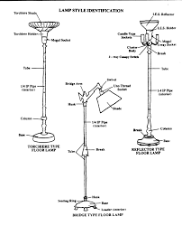 wiring diagram for antique floor lamp the wiring diagram bridge floor lamp lighting and chandelier how to s wiring diagram