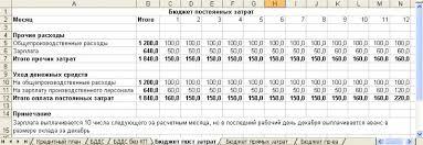 Статьи бюджета доходов и расходов предприятия образец Александровск Смотрим статью 1 Основные характеристики федерального бюджета на 2015 год в п Это значит что все статьи бюджета доходов и расходов берутся из