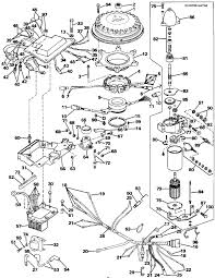 200 hp evinrude wiring schematics wiring diagram technic johnson outboard ignition system amp starter motor diagram and partsjohnson ignition system u0026 starter motor