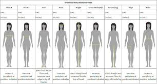 Female Body Types Chart Pin On My Style