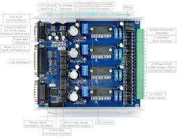 4 axis cnc tb6560 stepper driver aluminium box set manual i pcb instructions specifications