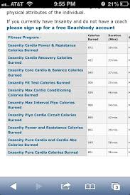 calories burned during insanity