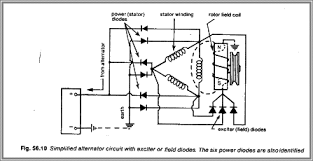 generator exciter wiring diagram generator image self excited ac generator wiring diagram jodebal com on generator exciter wiring diagram