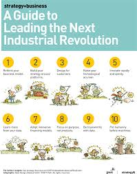 principles for leading the next industrial revolution twitter