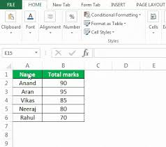 Chart Templates In Excel How To Create Excel Chart Graph