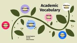 Academic Vocabulary by Brandy Register