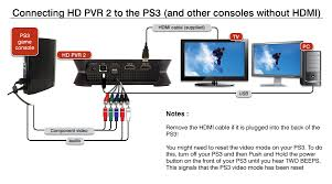 hd pvr 2 support hd pvr 2 to ps3 connection diagram click to enlarge