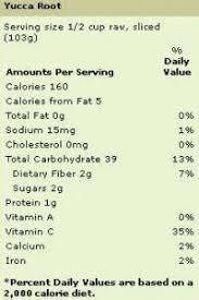 Pizza Hut Nutritional Information Chart Taro Root Nutrition Yucca Root Nutrition Chart