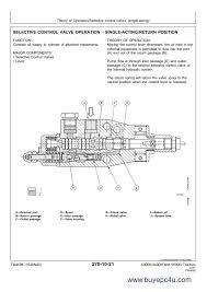 john deere stx wiring diagram john john deere stx38 wiring diagram annavernon