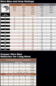 color code for residential wire how to match wire size and larger image