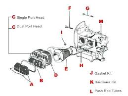 volkswagen w8 engine diagram wiring diagrams symbols automotive for full size of wiring diagrams symbols automotive for cars car audio engines diagram block