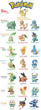 What generation is your favorite and why? My personal favorite is Gen 3  because it was the first Poké… | Pokemon characters, Pokemon characters  names, Pokemon names