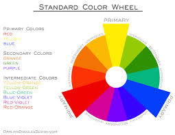 Colour Wheel Design And Decor Home Decor Best Color Wheel Home Decor Designs And Colors Modern 2