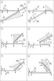 Статика Расчетные и курсовые работы по дисциплине Теоретическая  Схемы конструкций сочлененных тел к расчетной работе № 3