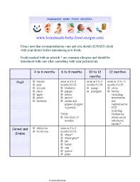 Baby Eating Chart Baby Feeding Chart 2 Pdf Format E Database Org