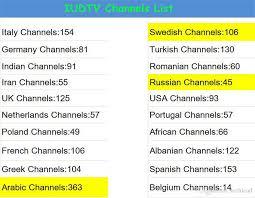 Spanish Tv Chanel Iudtv Swedish Live Tv Channels Dutch French Portuguese Spanish Uk