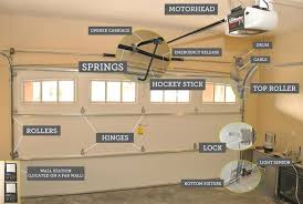 garage door installerNew Garage Door Installation St Louis Missouri