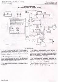john deere 140 h3 wiring diagram john wiring diagrams online 140 won t start trouble shooting archive weekend dom on john deere 140 wiring harness