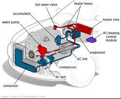 car ac diagram. auto air conditioning car ac diagram