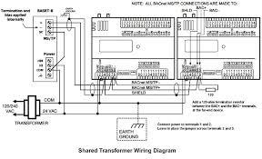 power wiring