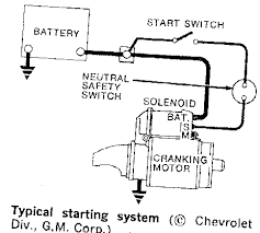 wiring for 1973 1 2 ton 4x4 chevy pickup 350 starter