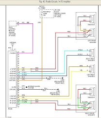 wiring diagram radio circuit wo amplifier schematic diagram 2001