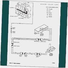 1997 honda crv wiring diagram best of 99 honda cr v engine wiring 1997 honda crv wiring diagram best of 99 honda cr v engine wiring harness diagram wiring