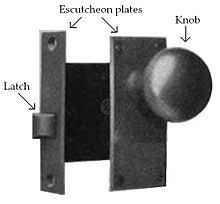 door handles and knobs. Parts Of A Basic Door Knob. Handles And Knobs N