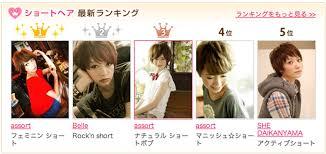 全国ヘアスタイルランキング Assort International Hair Salon Tokyo