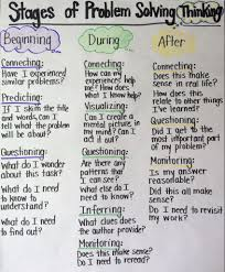 problem solving beyond traditional math problem solving strategies