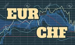 Eur Swiss Franc Chart Forex Candlestick Pattern Trading Chart Concept Financial Market