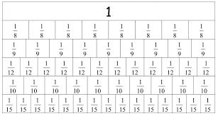 Free Fraction Worksheets | Fraction Strips Printable