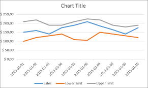 Control Limit Chart In Excel Best Excel Tutorial Chart With Upper And Lower Control Limits