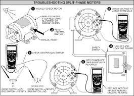 centrifugal thermal and capacitor switches cause most single figure 1 troubleshoot split phase motors an ohmmeter