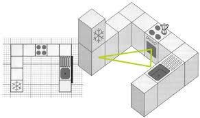 U Shape Kitchen Designs Small U Shaped Kitchen Layouts Images Shaped Kitchen Designs With