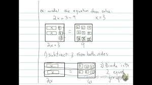 model 2 step equations