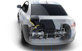 bmw concept activee detroit auto show motor trend 12 18