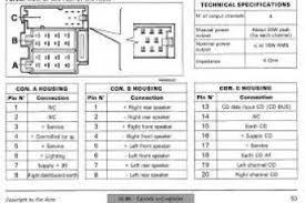 blaupunkt car radio stereo audio wiring diagram the best wiring technomagazin com auto radio car connector at Blaupunkt Car Stereo Wiring Diagram