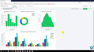 Mongodb Charts How To Create Dashboards In Mongodb Charts